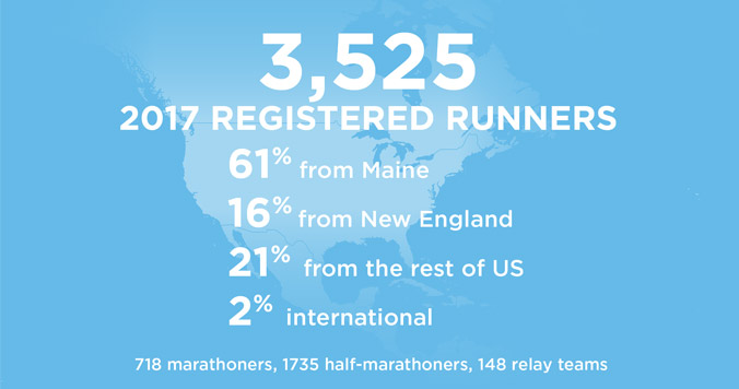 Runners stats