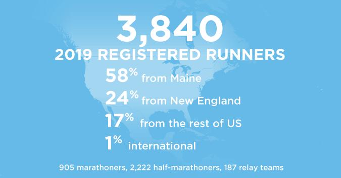 2019 runner stats